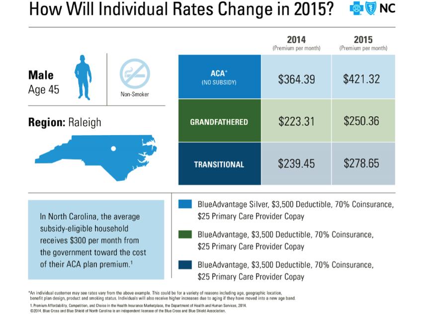 rates-infographic