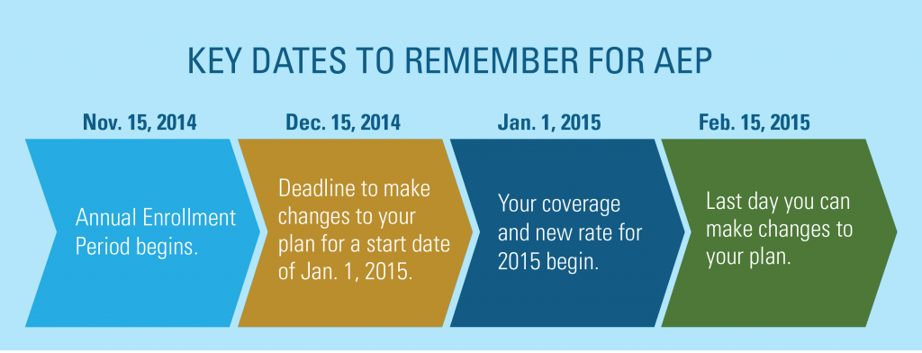Open_Enrollment_Timeline Infographic