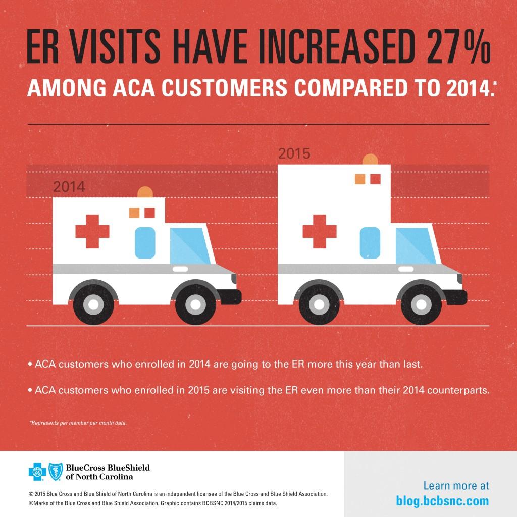 ER-infographic-02