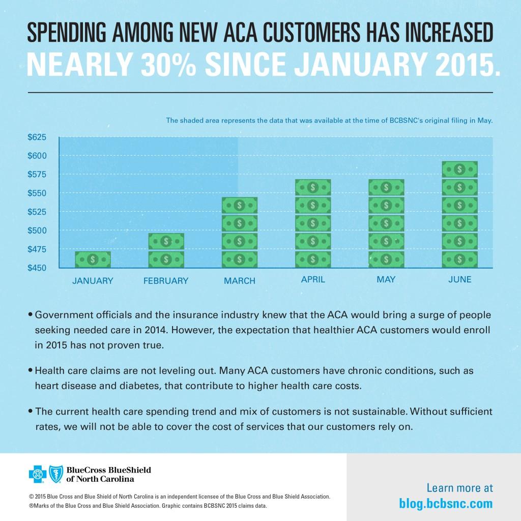 RR_infographics_12Aug15-04
