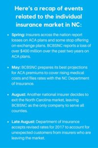 aca timeline north carolina