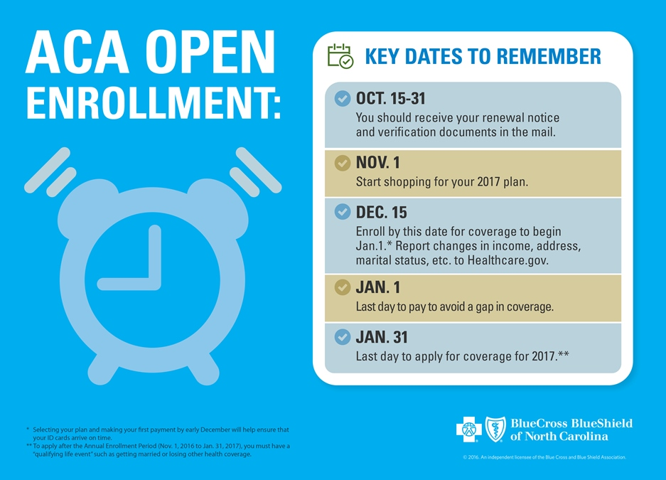 Important ACA Dates