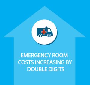 emergency room visits