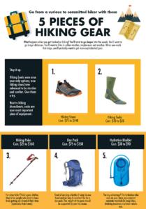 key hiking gear pieces