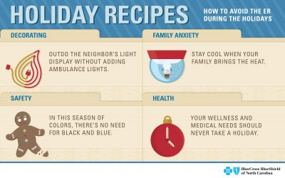 Easy recipes that leave the ER out of your holiday plans