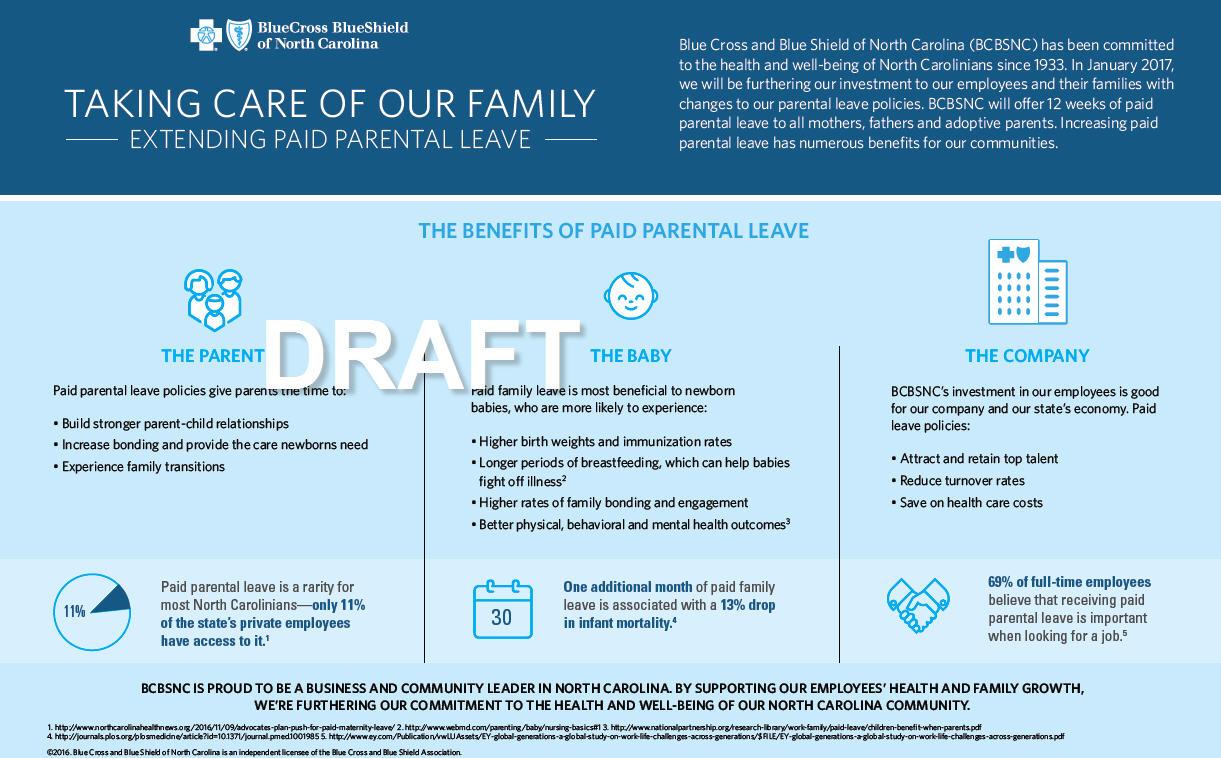 Parentalleavedraft Point Of Blue