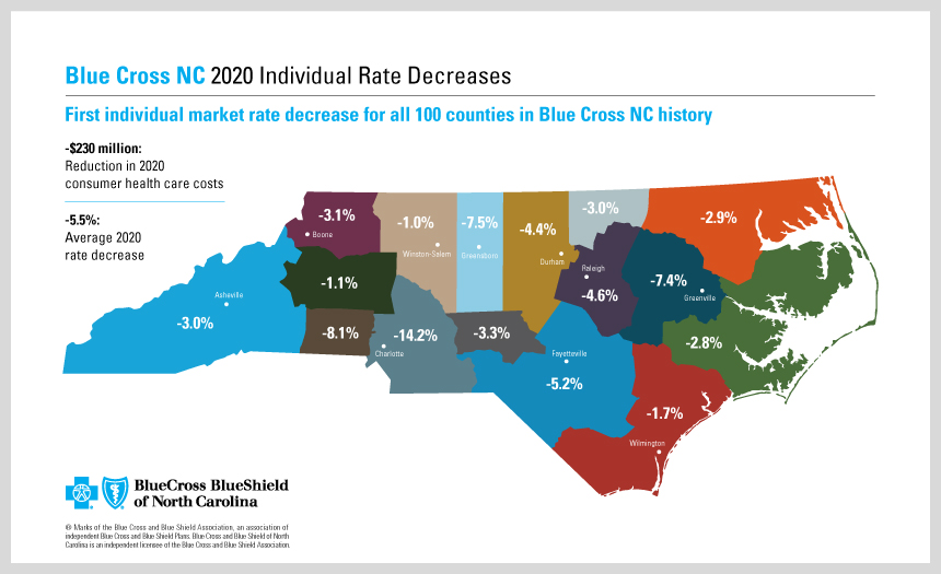 Blue Cross NC 2020 Individual ACA Rate Decrease