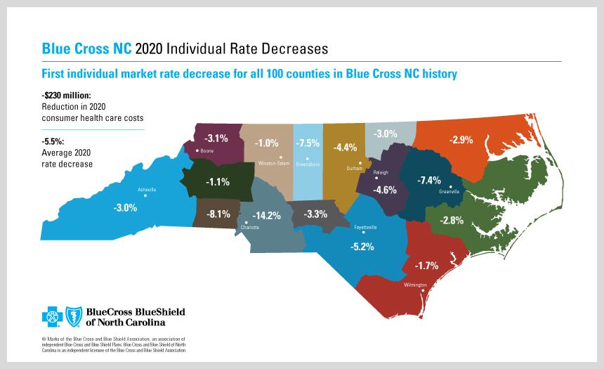 Blue Cross NC 2020 Individual ACA Rate Decrease