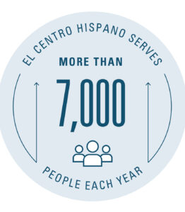 "Graphic reads: ""El Centro Hispano serves more than 7,000 people each year"""