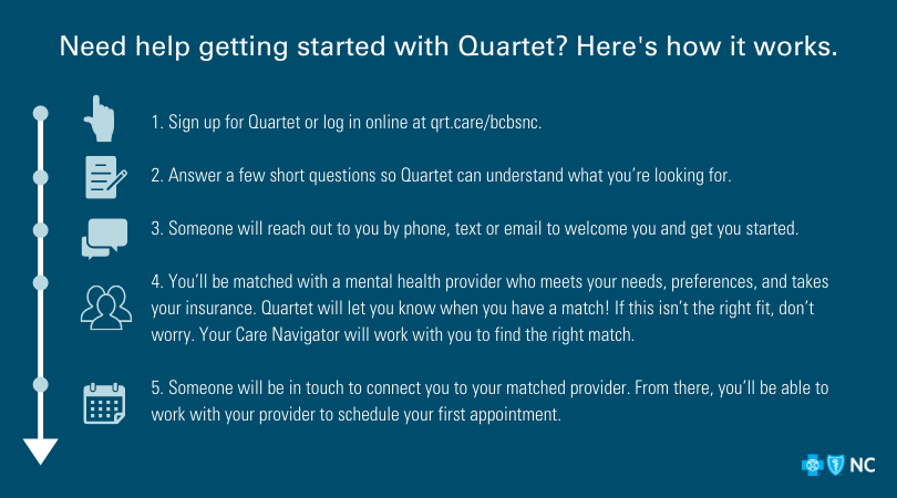 Graphic explains how to get started with Quartet: Sign up on QuartetHealth.com, answer a few questions about yourself, and someone will reach out to you to welcome you and help you match with a behavioral health provider.