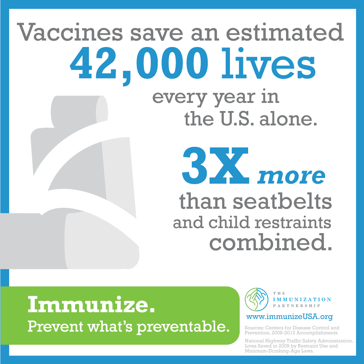 """Graphic reads, """"Vaccines save an estimated 42,000 lives every year in the U.S. alone., 3 times more than seatbelts and child restraints combined."""""""